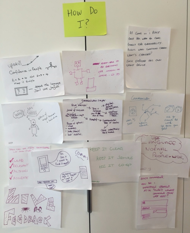 photograph of sketches that link to our How do I product