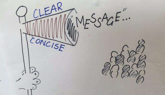 Image of a doodle from a sketching session. doodle shows a megaphone with 'clear, concise message' written above it.